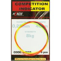 Индикатор Competition Indicator (Hends Products)